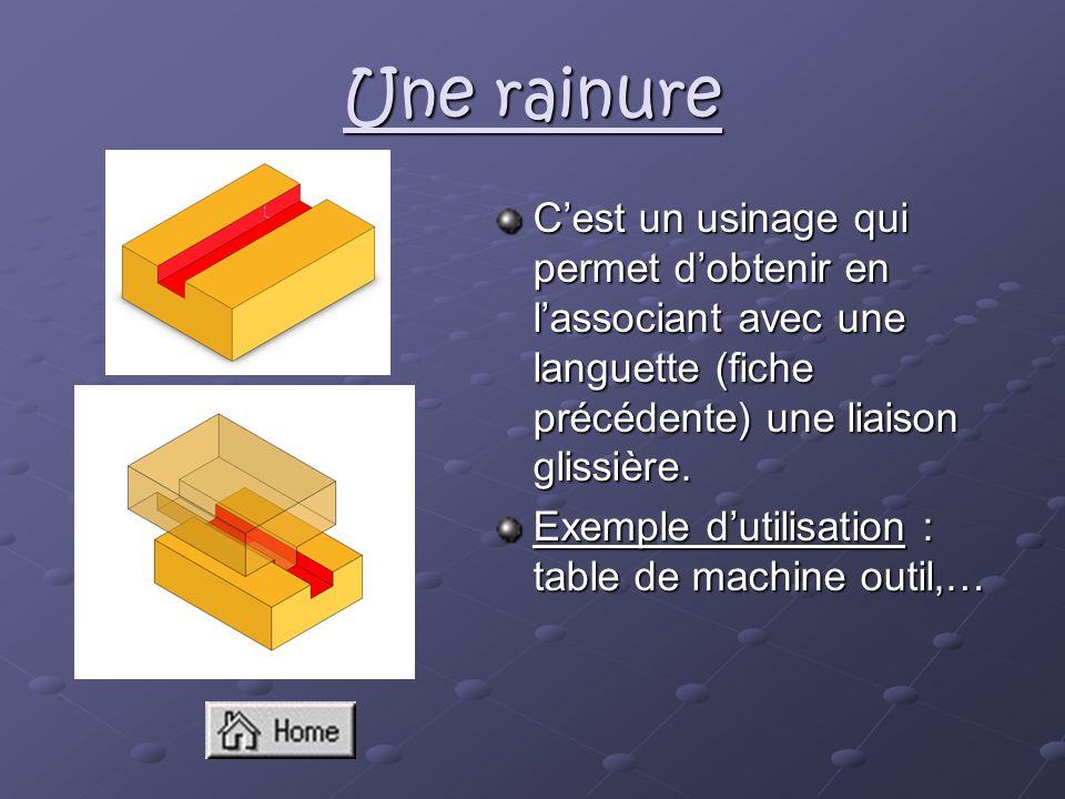 Une rainure Cest un usinage qui permet dobtenir en lassociant avec une languette (fiche précédente) une liaison glissière. Exemple dutilisation : tabl