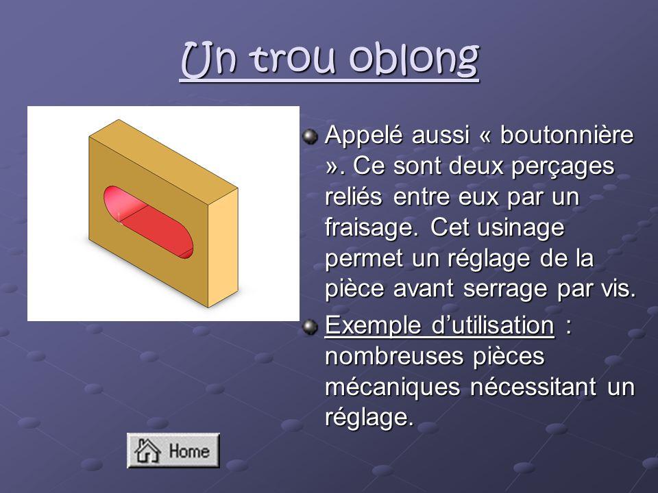 Un trou oblong Appelé aussi « boutonnière ». Ce sont deux perçages reliés entre eux par un fraisage. Cet usinage permet un réglage de la pièce avant s
