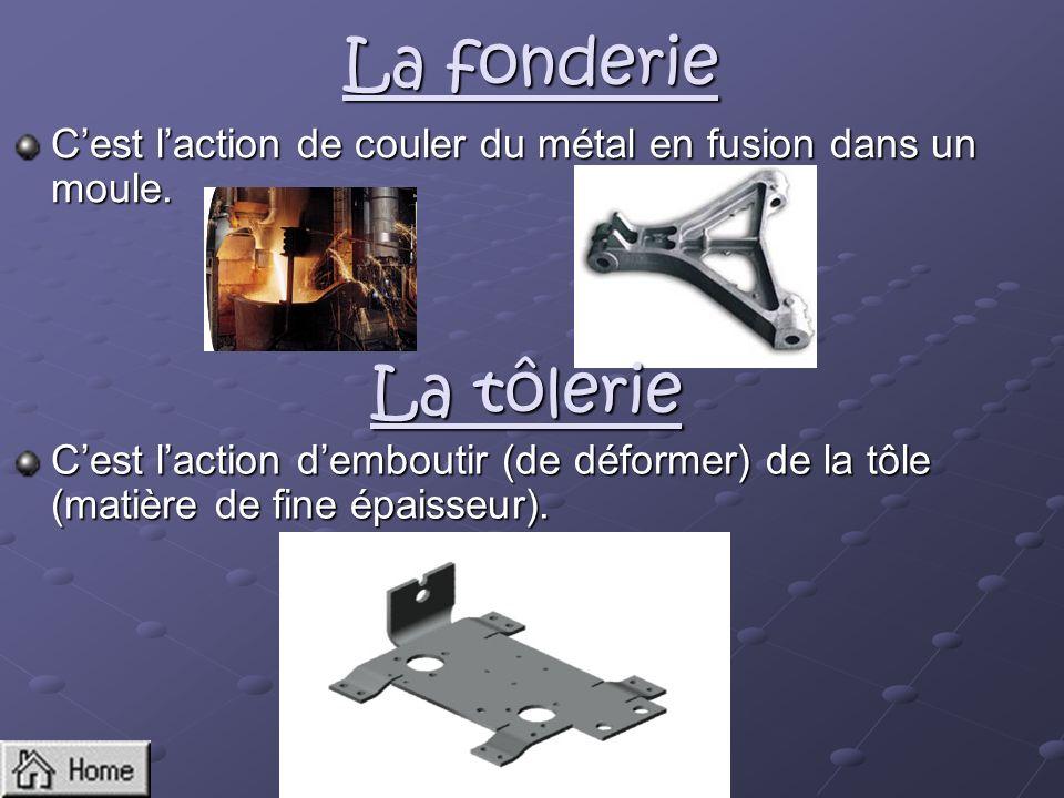La fonderie Cest laction de couler du métal en fusion dans un moule. La tôlerie Cest laction demboutir (de déformer) de la tôle (matière de fine épais