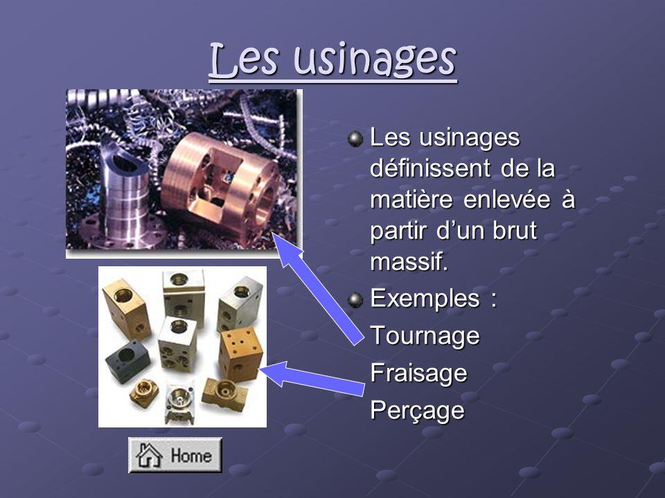 Les usinages Les usinages définissent de la matière enlevée à partir dun brut massif. Exemples : TournageFraisagePerçage