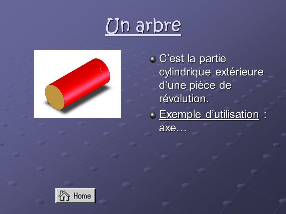 Un arbre Cest la partie cylindrique extérieure dune pièce de révolution. Exemple dutilisation : axe…