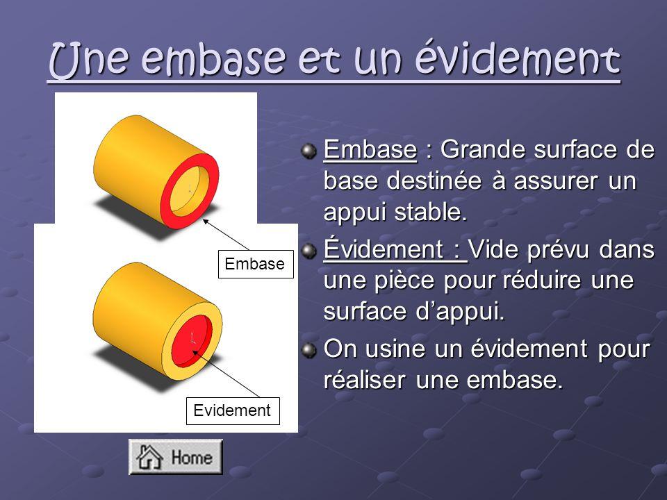 Une embase et un évidement Embase : Grande surface de base destinée à assurer un appui stable. Évidement : Vide prévu dans une pièce pour réduire une