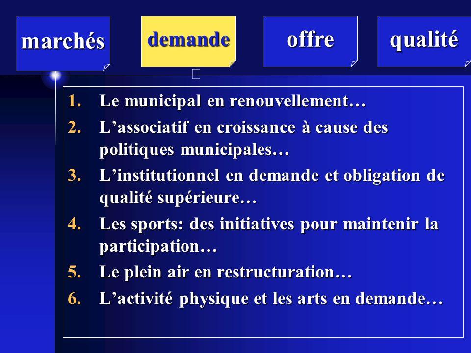 Des marchés en croissance en loisir commercial Industrie du divertissement bien implantée et en mouvance Industrie culturelle québécoise en effervesce