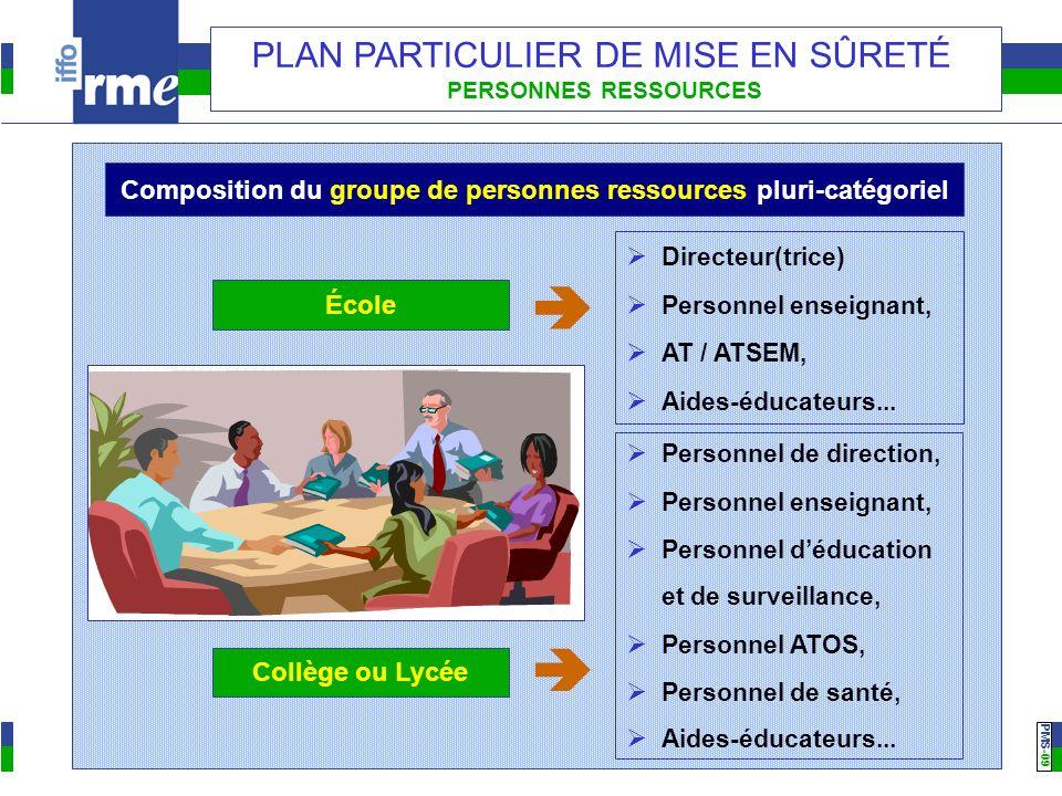 PMS -09 PLAN PARTICULIER DE MISE EN SÛRETÉ PERSONNES RESSOURCES Composition du groupe de personnes ressources pluri-catégoriel Personnel de direction,