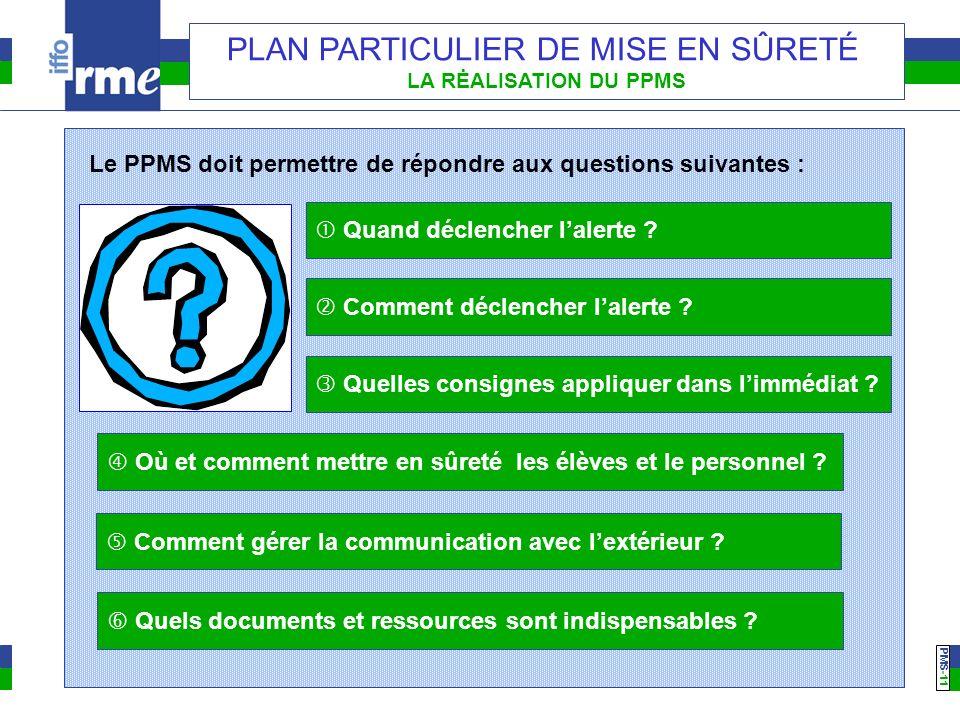 PMS -11 PLAN PARTICULIER DE MISE EN SÛRETÉ LA RĖALISATION DU PPMS Le PPMS doit permettre de répondre aux questions suivantes : Quand déclencher lalert