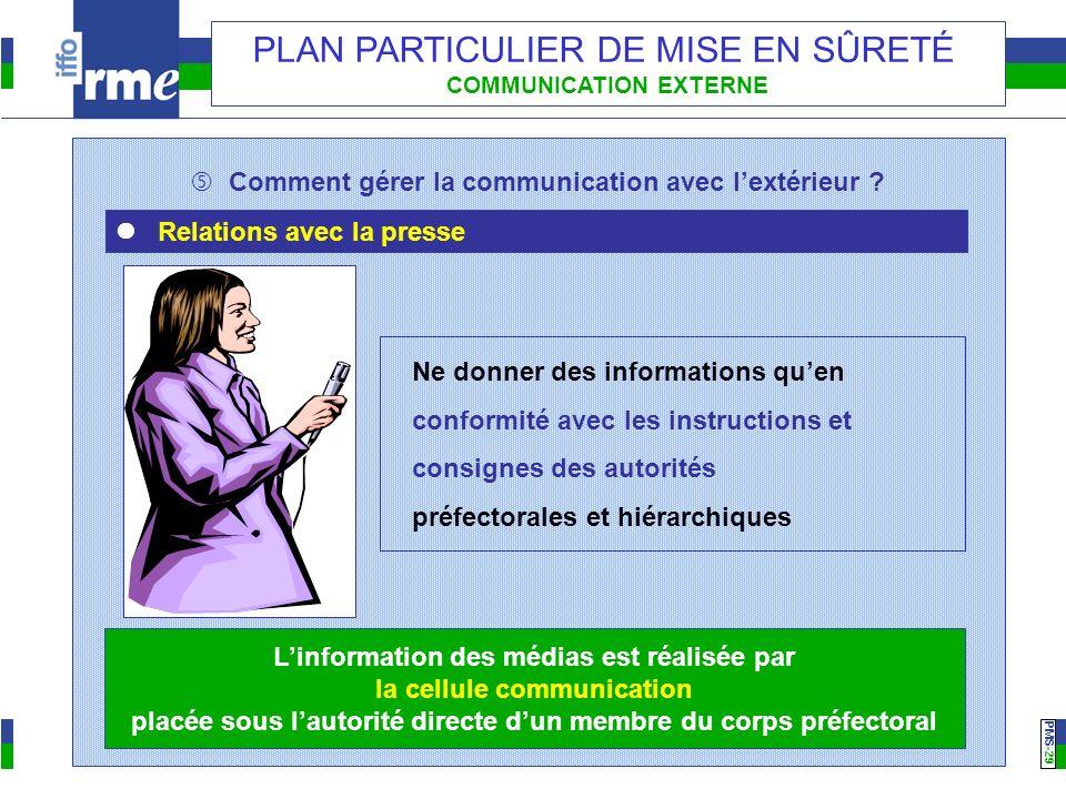 PMS -29 PLAN PARTICULIER DE MISE EN SÛRETÉ COMMUNICATION EXTERNE Comment gérer la communication avec lextérieur ? Relations avec la presse Ne donner d