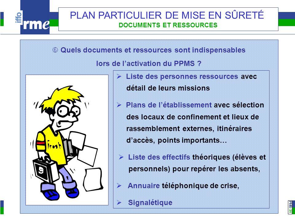 PMS -31 PLAN PARTICULIER DE MISE EN SÛRETÉ DOCUMENTS ET RESSOURCES Quels documents et ressources sont indispensables lors de lactivation du PPMS ? Lis