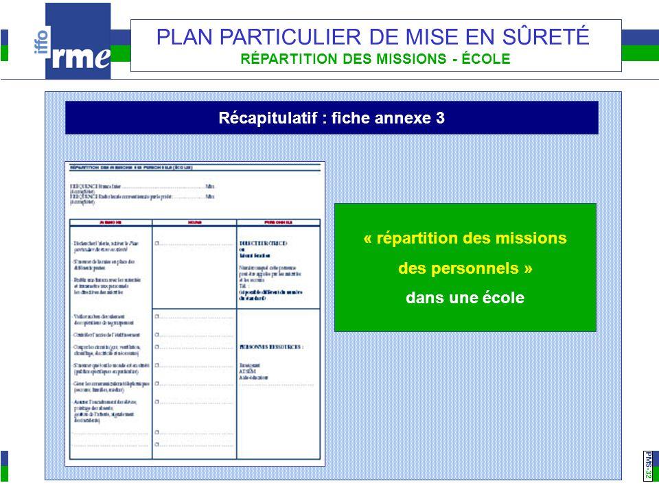 PMS -32 PLAN PARTICULIER DE MISE EN SÛRETÉ RÉPARTITION DES MISSIONS - ÉCOLE Récapitulatif : fiche annexe 3 « répartition des missions des personnels »