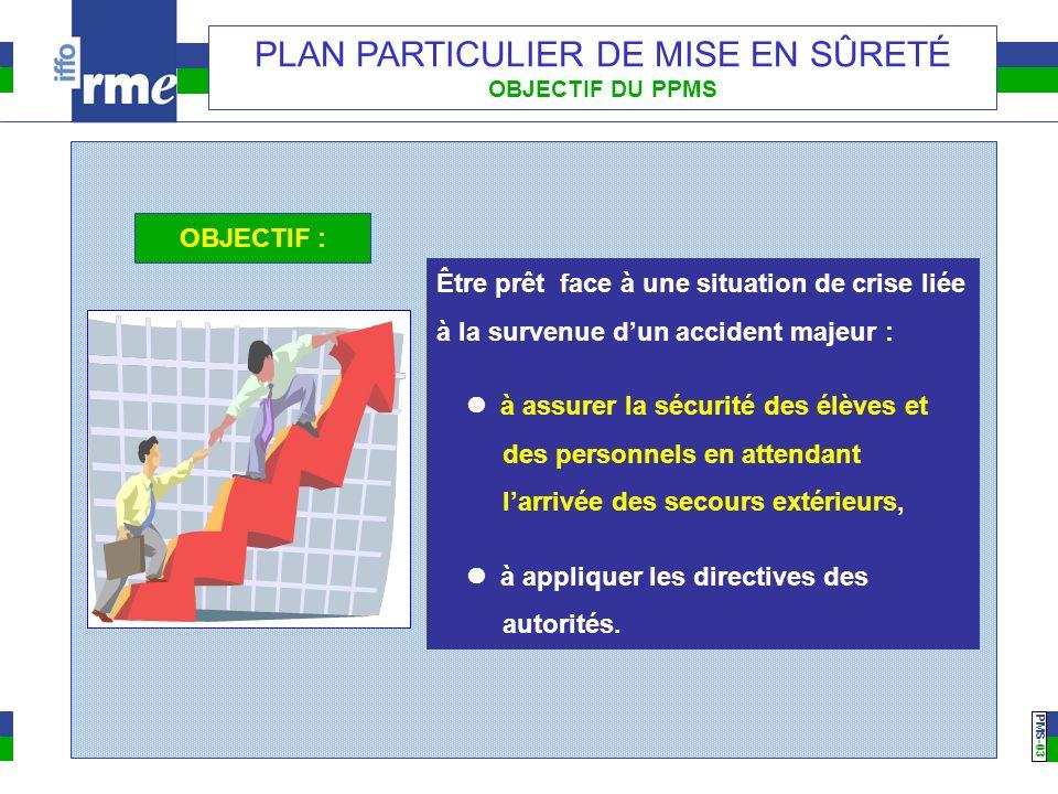 PMS -03 PLAN PARTICULIER DE MISE EN SÛRETÉ OBJECTIF DU PPMS Être prêt face à une situation de crise liée à la survenue dun accident majeur : à assurer