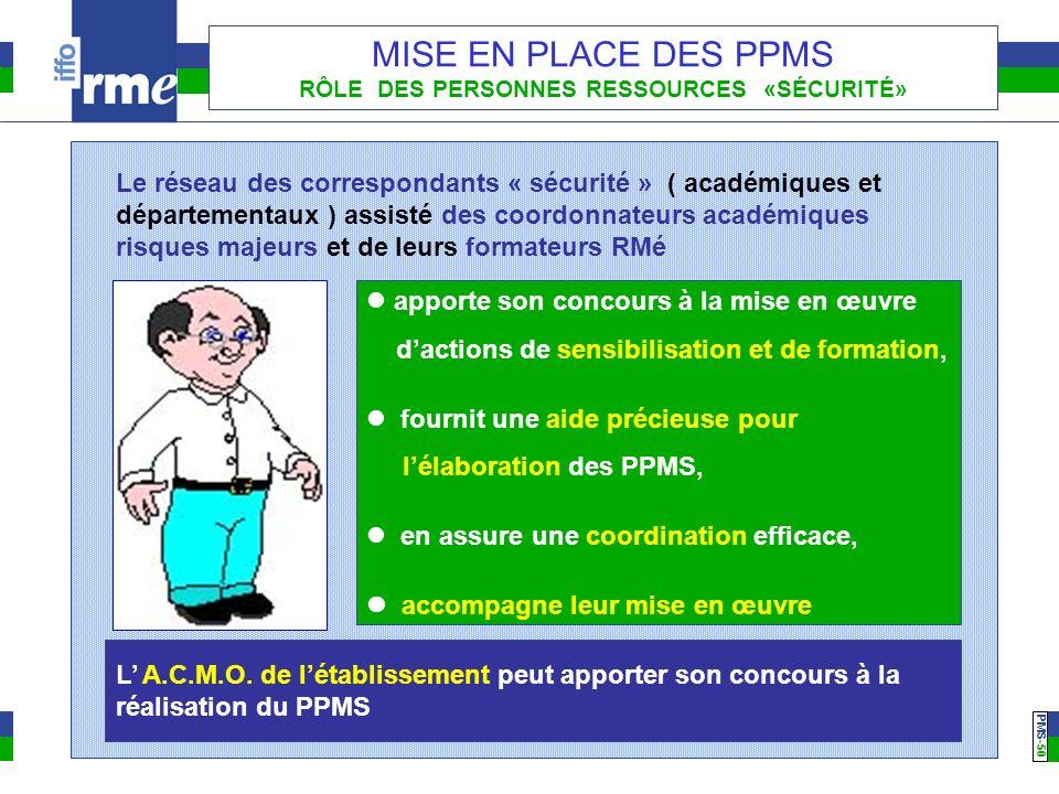 PMS -50 MISE EN PLACE DES PPMS RÔLE DES PERSONNES RESSOURCES «SÉCURITÉ» apporte son concours à la mise en œuvre dactions de sensibilisation et de form