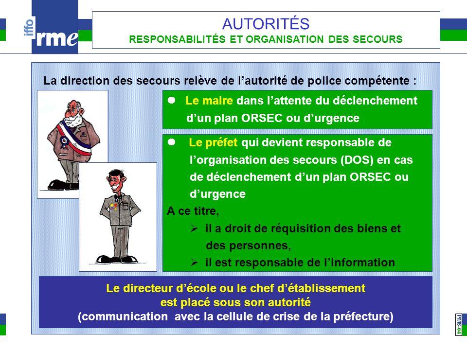 PMS -04 AUTORITÉS RESPONSABILITÉS ET ORGANISATION DES SECOURS Le préfet qui devient responsable de lorganisation des secours (DOS) en cas de déclenche