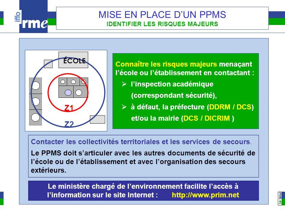 PMS -05 MISE EN PLACE DUN PPMS IDENTIFIER LES RISQUES MAJEURS Z1 Z2 ÉCOLE Connaître les risques majeurs menaçant lécole ou létablissement en contactan