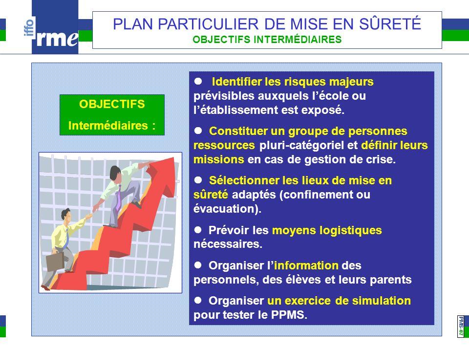 PMS -07 PLAN PARTICULIER DE MISE EN SÛRETÉ OBJECTIFS INTERMÉDIAIRES Identifier les risques majeurs prévisibles auxquels lécole ou létablissement est e