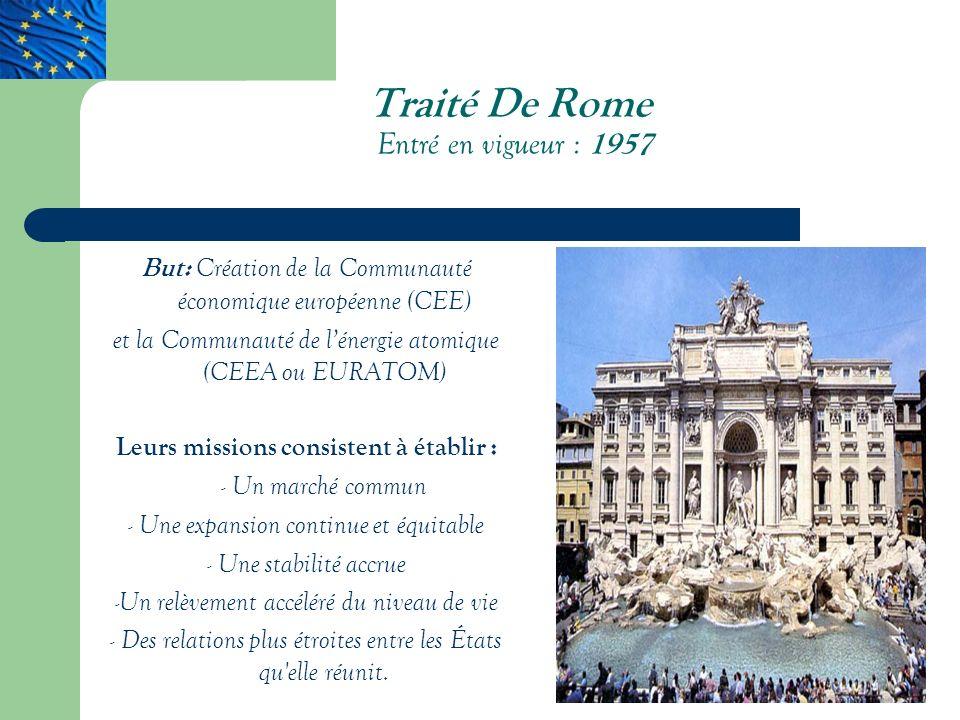 Traité De Rome Entré en vigueur : 1957 But: Création de la Communauté économique européenne (CEE) et la Communauté de lénergie atomique (CEEA ou EURATOM) Leurs missions consistent à établir : - Un marché commun - Une expansion continue et équitable - Une stabilité accrue -Un relèvement accéléré du niveau de vie - Des relations plus étroites entre les États qu elle réunit.