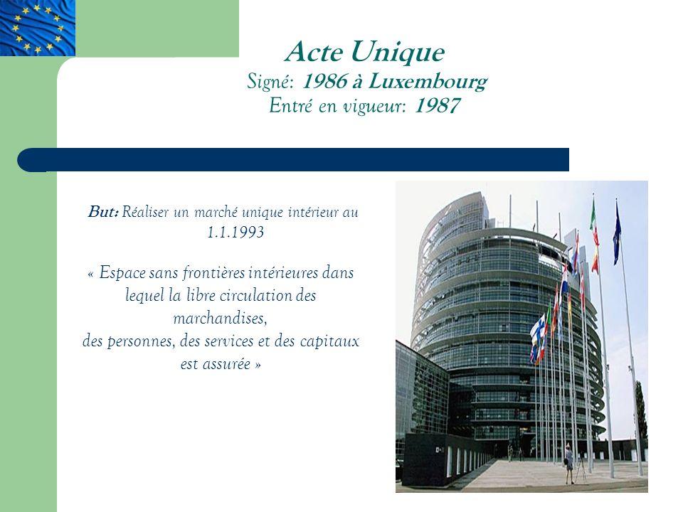 Acte Unique Signé: 1986 à Luxembourg Entré en vigueur: 1987 But: Réaliser un marché unique intérieur au 1.1.1993 « Espace sans frontières intérieures dans lequel la libre circulation des marchandises, des personnes, des services et des capitaux est assurée »