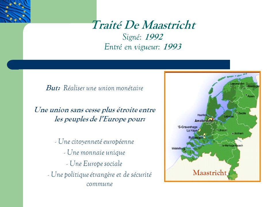 Traité De Maastricht Signé: 1992 Entré en vigueur: 1993 But: Réaliser une union monétaire Une union sans cesse plus étroite entre les peuples de lEurope pour: - Une citoyenneté européenne - Une monnaie unique - Une Europe sociale - Une politique étrangère et de sécurité commune Maastricht