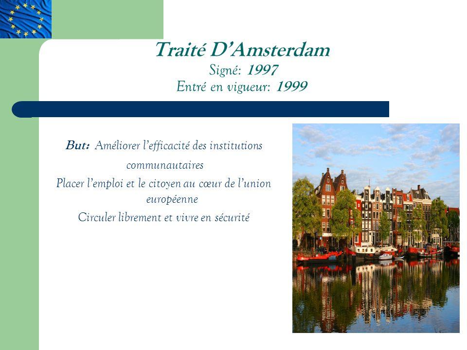 Traité DAmsterdam Signé: 1997 Entré en vigueur: 1999 But: Améliorer lefficacité des institutions communautaires Placer lemploi et le citoyen au cœur de lunion européenne Circuler librement et vivre en sécurité
