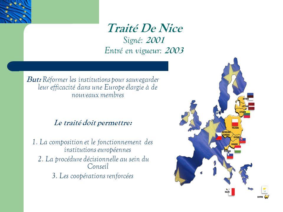 Traité De Nice Signé: 2001 Entré en vigueur: 2003 But: Réformer les institutions pour sauvegarder leur efficacité dans une Europe élargie à de nouveaux membres Le traité doit permettre: 1.