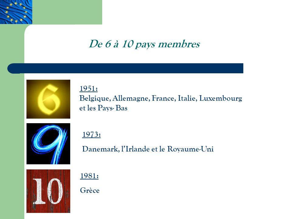 De 6 à 10 pays membres 1973: Danemark, lIrlande et le Royaume-Uni 1981: Grèce 1951: Belgique, Allemagne, France, Italie, Luxembourg et les Pays- Bas