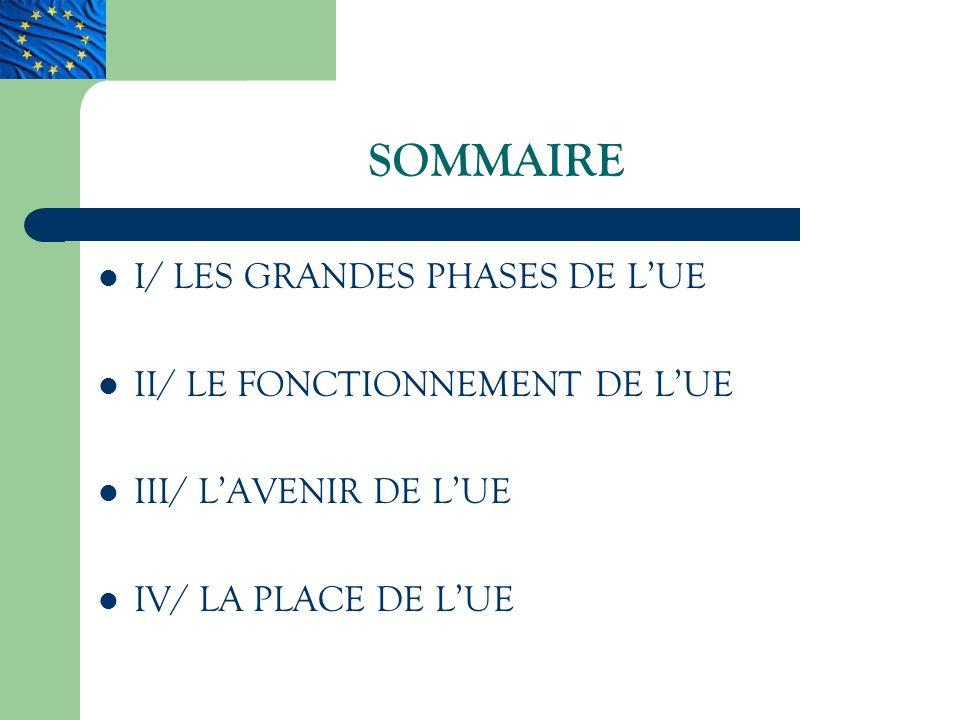 SOMMAIRE I/ LES GRANDES PHASES DE LUE II/ LE FONCTIONNEMENT DE LUE III/ LAVENIR DE LUE IV/ LA PLACE DE LUE