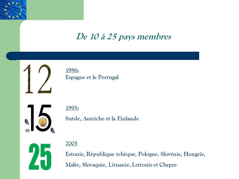 1986: Espagne et le Portugal 1995: Suède, Autriche et la Finlande 2005 Estonie, République tchèque, Pologne, Slovénie, Hongrie, Malte, Slovaquie, Lituanie, Lettonie et Chypre De 10 à 25 pays membres