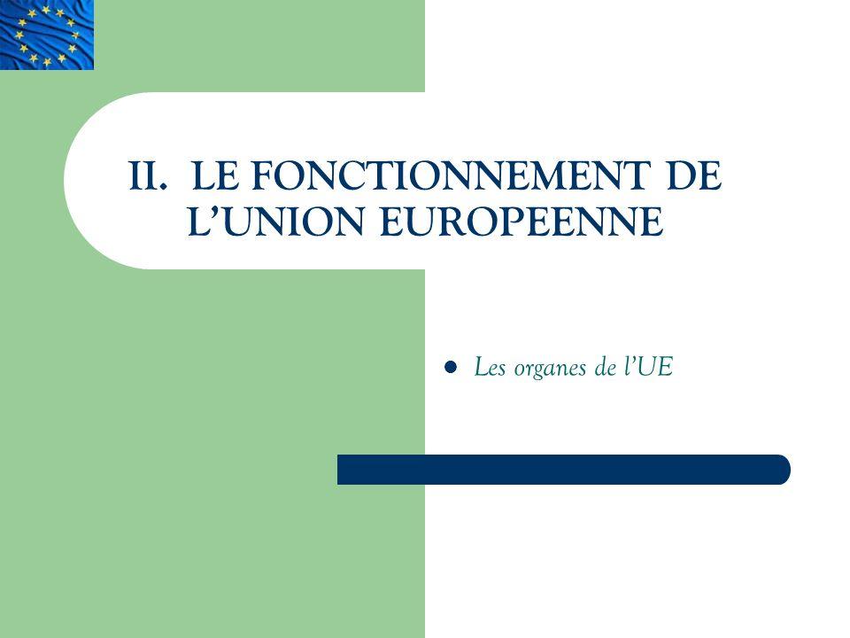 II. LE FONCTIONNEMENT DE LUNION EUROPEENNE Les organes de lUE