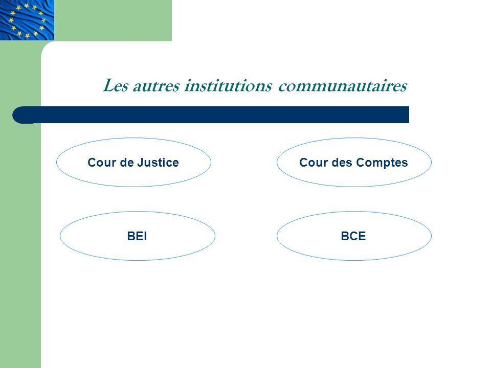 Les autres institutions communautaires Cour de JusticeCour des Comptes BEIBCE
