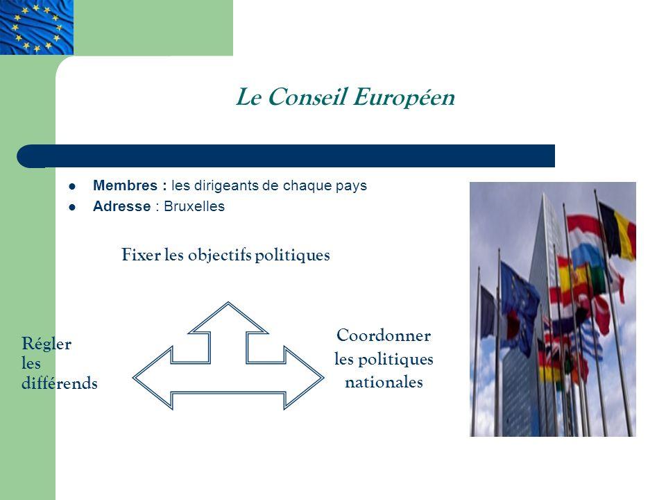 Le Conseil Européen Membres : les dirigeants de chaque pays Adresse : Bruxelles Fixer les objectifs politiques Coordonner les politiques nationales Régler les différends