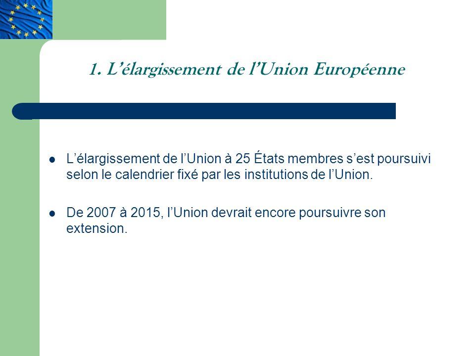Lélargissement de lUnion à 25 États membres sest poursuivi selon le calendrier fixé par les institutions de lUnion.