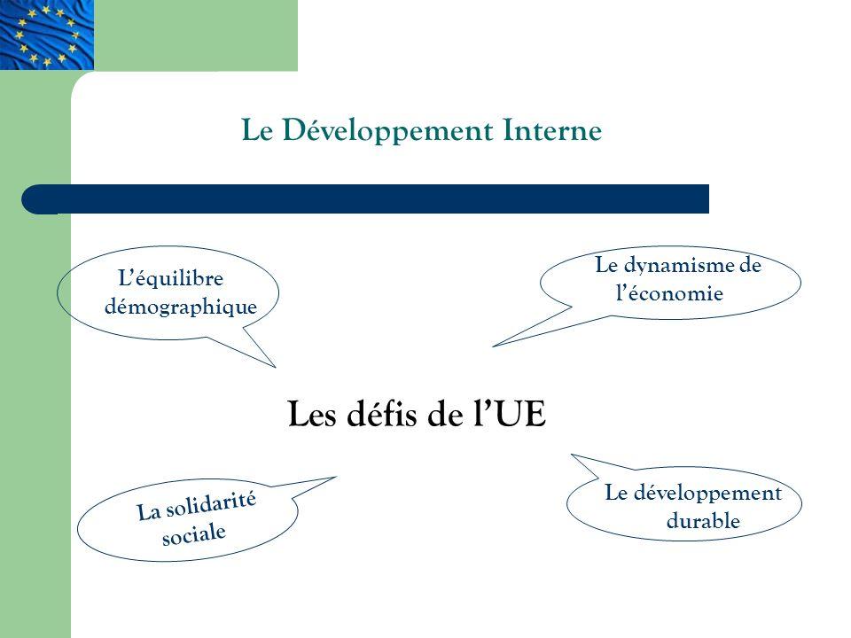 Le dynamisme de léconomie Le développement durable Léquilibre démographique La solidarité sociale Les défis de lUE Le Développement Interne