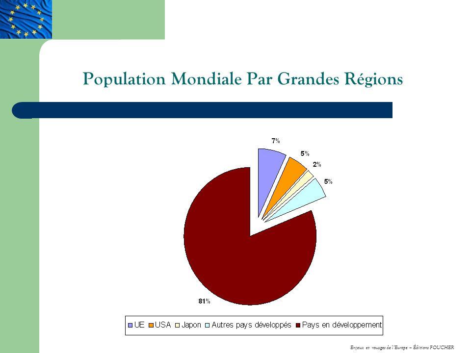 Population Mondiale Par Grandes Régions Enjeux et rouages de lEurope – Éditions FOUCHER