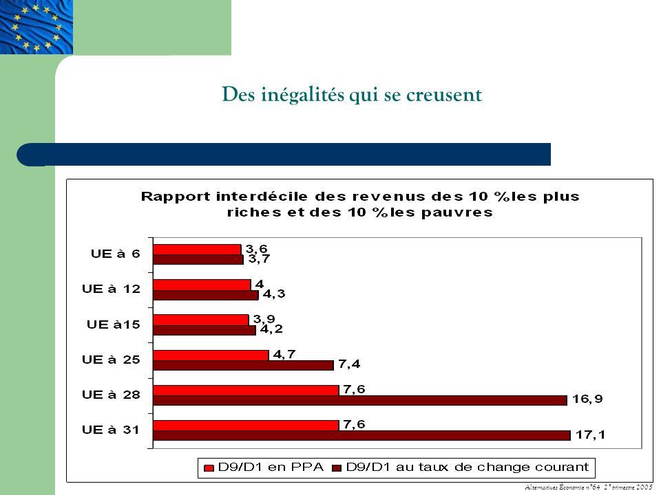 Des inégalités qui se creusent Alternatives Économie n°64 2° trimestre 2005