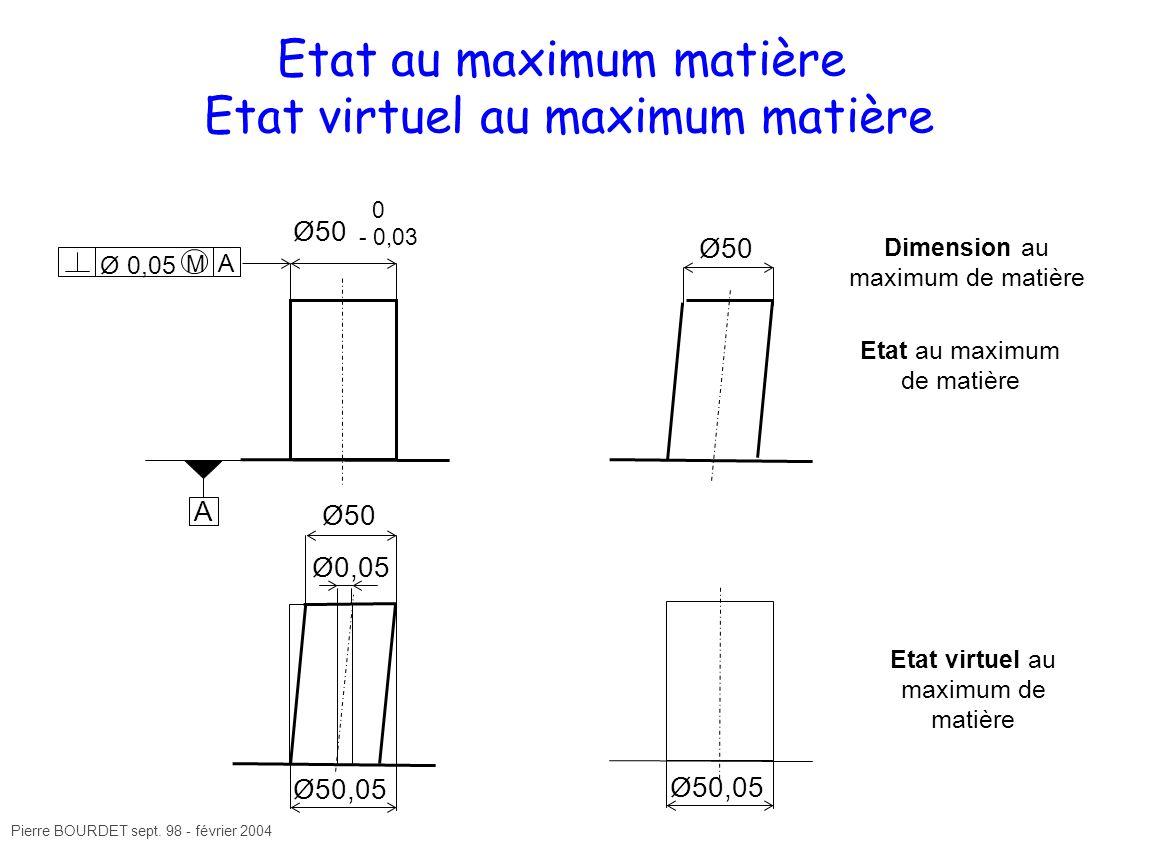 Pierre BOURDET sept. 98 - février 2004 Etat au maximum matière Etat virtuel au maximum matière Ø50 0 - 0,03 E Ø50 Etat au maximum de matière Etat virt