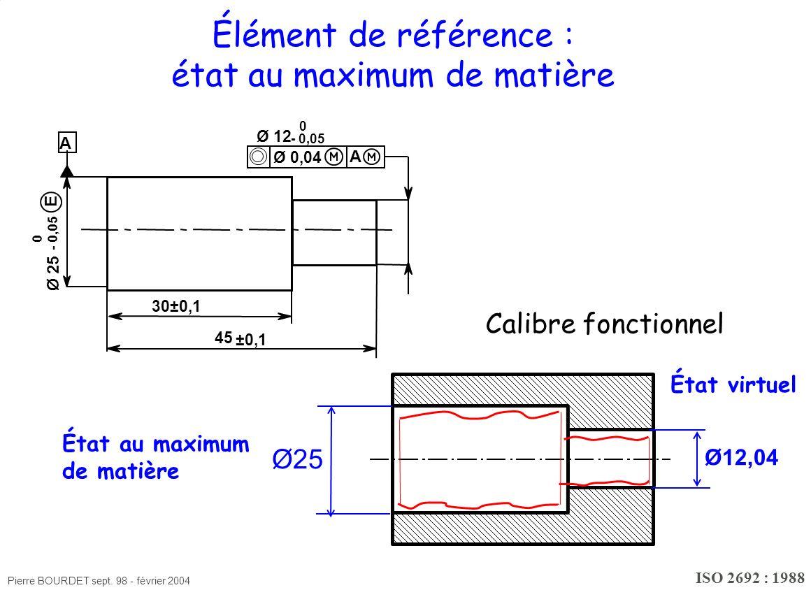 Pierre BOURDET sept. 98 - février 2004 État virtuel - 0,05 Élément de référence : état au maximum de matière Calibre fonctionnel ISO 2692 : 1988 Ø 12