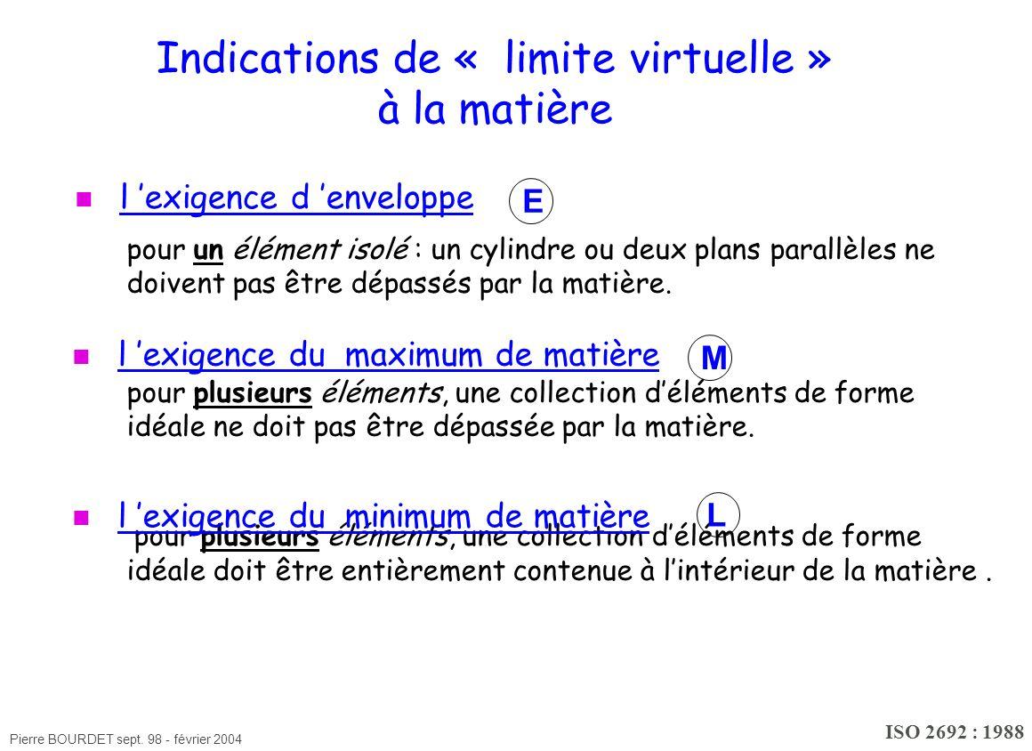 Pierre BOURDET sept. 98 - février 2004 Indications de « limite virtuelle » à la matière pour un élément isolé : un cylindre ou deux plans parallèles n