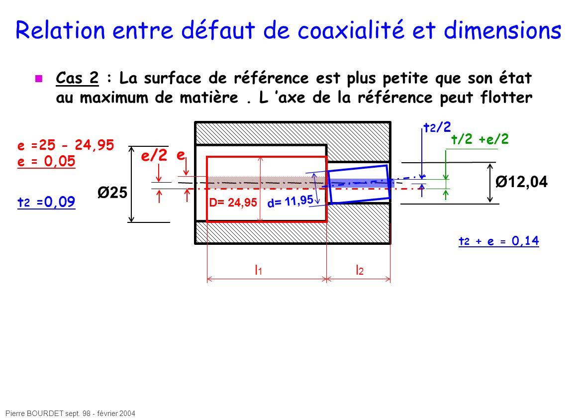 Pierre BOURDET sept. 98 - février 2004 Ø25 e =25 - 24,95 e = 0,05 Relation entre défaut de coaxialité et dimensions Cas 2 : La surface de référence es