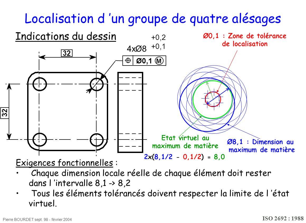 Pierre BOURDET sept. 98 - février 2004 Localisation d un groupe de quatre alésages Indications du dessin ISO 2692 : 1988 M 4xØ8 +0,2 +0,1 Ø0,1 32 Exig