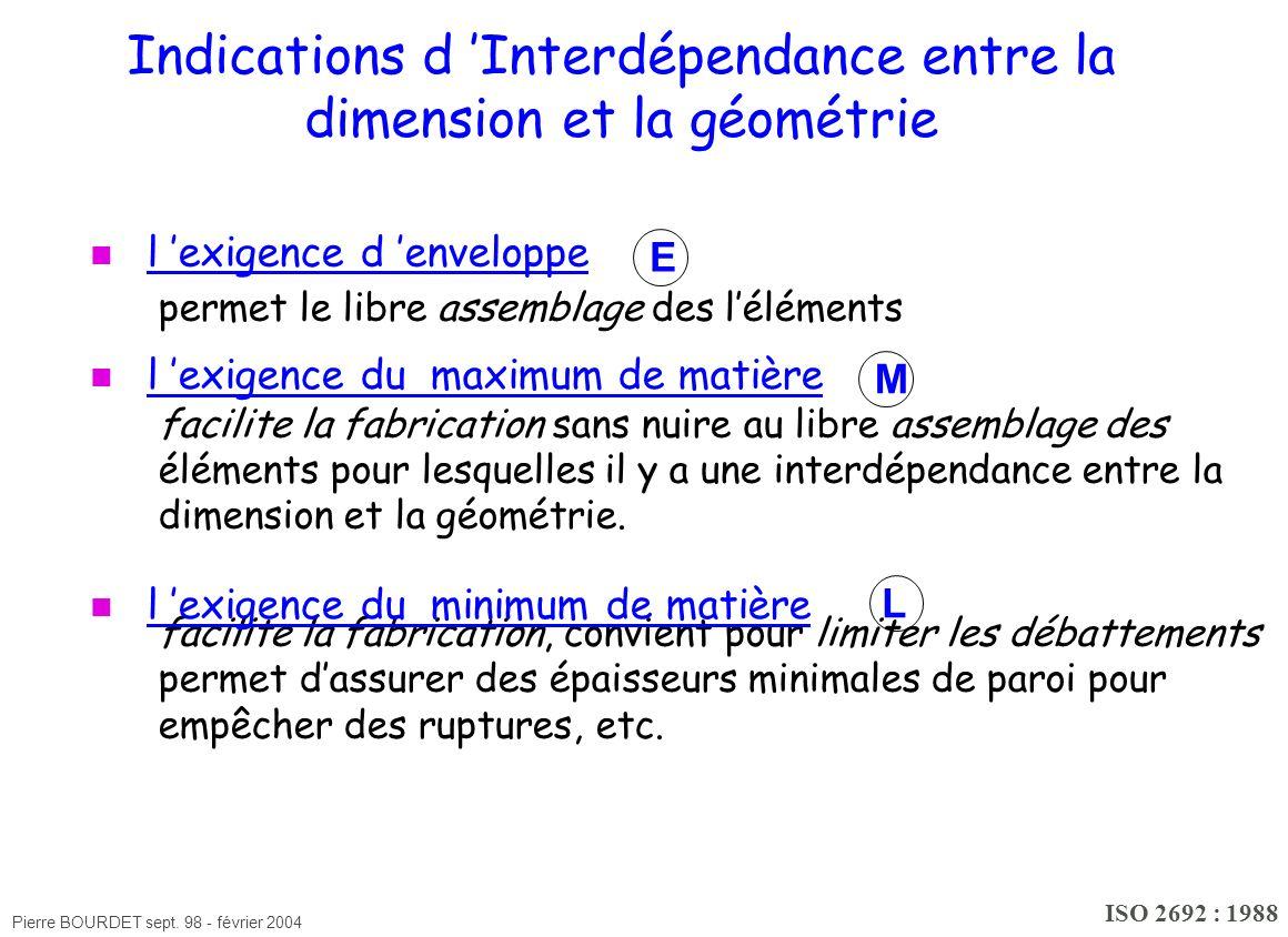Pierre BOURDET sept. 98 - février 2004 Indications d Interdépendance entre la dimension et la géométrie permet le libre assemblage des léléments facil