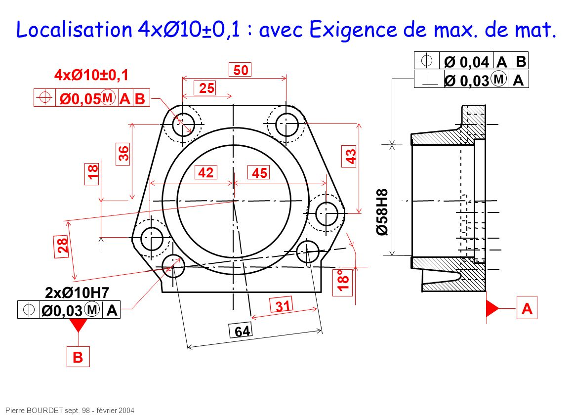 Pierre BOURDET sept. 98 - février 2004 Localisation 4xØ10±0,1 : avec Exigence de max. de mat. 25 31 Ø58H8 A 64 B Ø0,05 A B 4xØ10±0,1 M 18° 28 50 43 18
