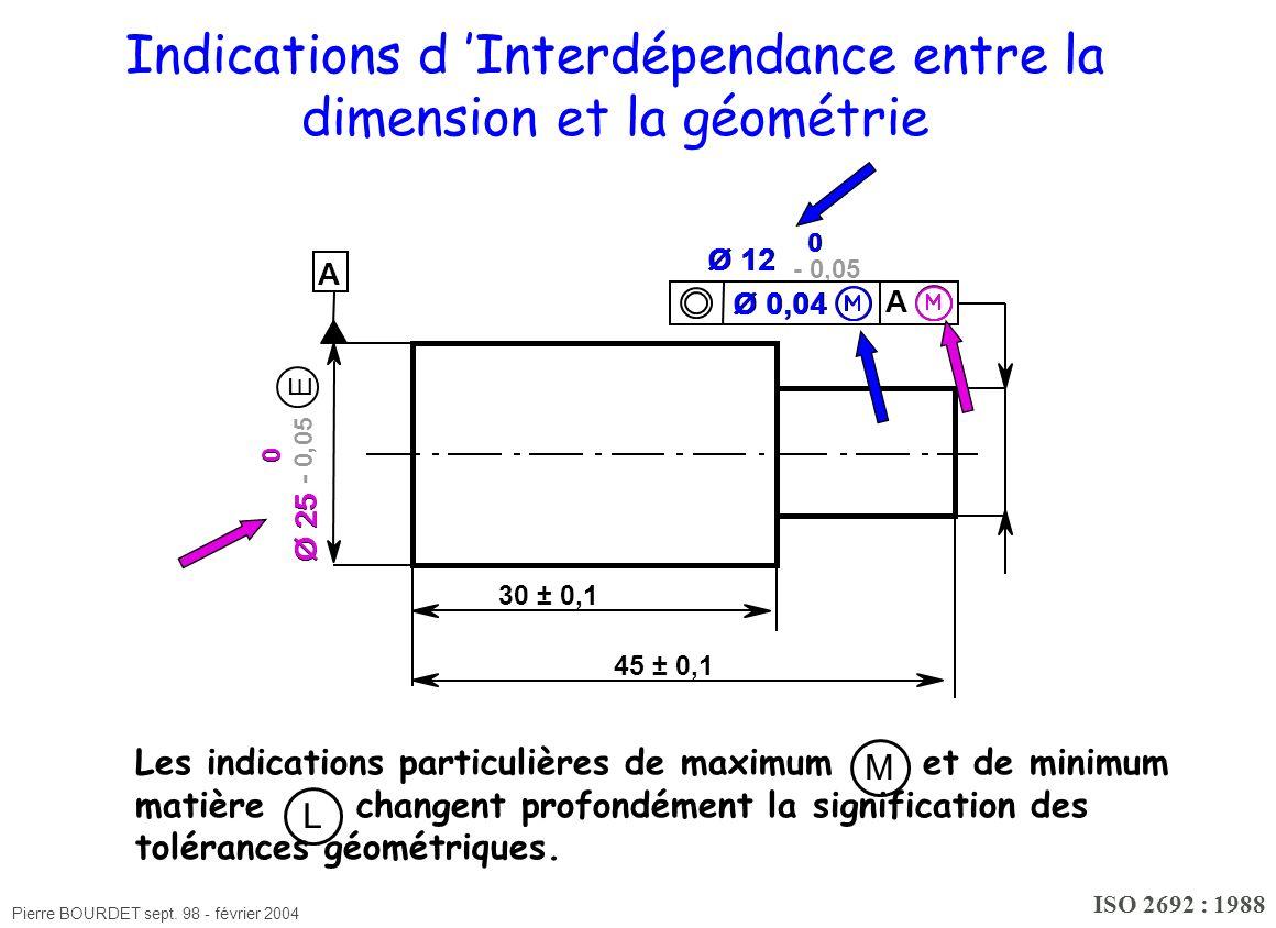 Pierre BOURDET sept. 98 - février 2004 Indications d Interdépendance entre la dimension et la géométrie ISO 2692 : 1988 - 0,05 Ø 12 0 - 0,05 Ø 25 0 E