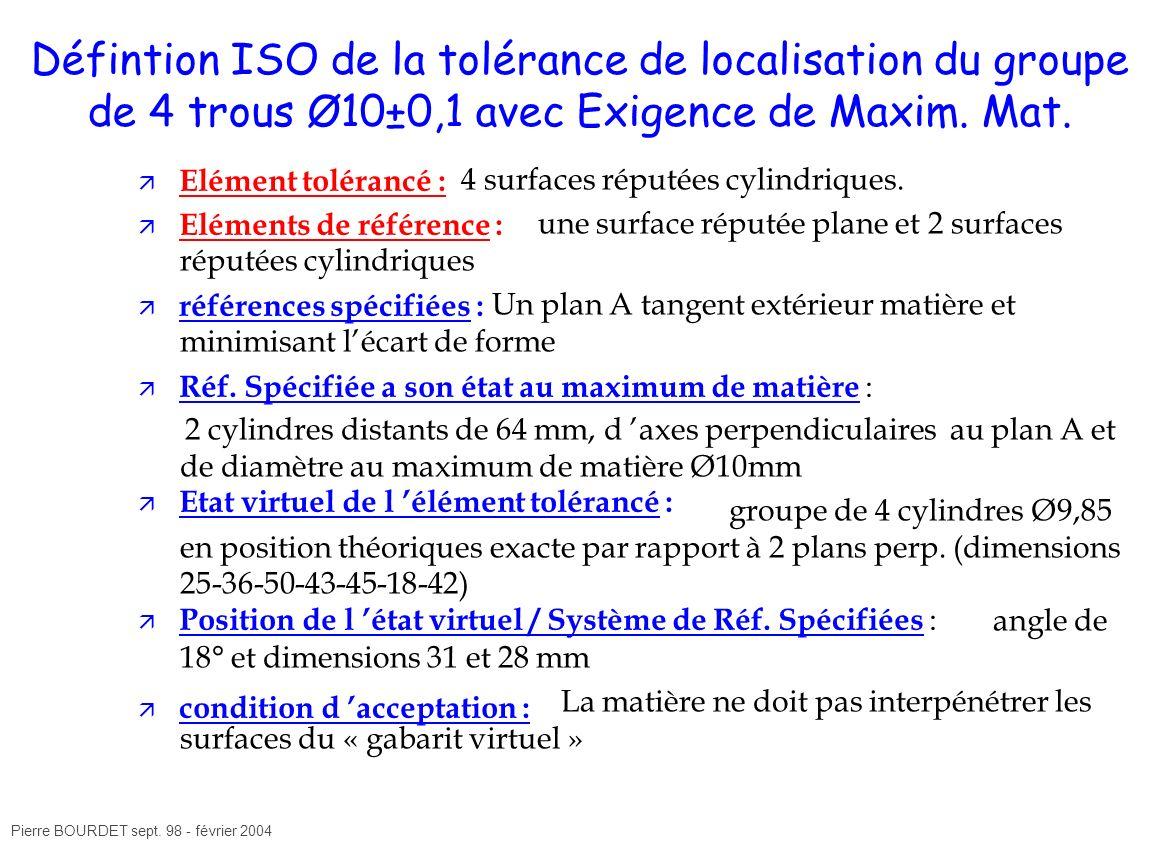 Pierre BOURDET sept. 98 - février 2004 Défintion ISO de la tolérance de localisation du groupe de 4 trous Ø10±0,1 avec Exigence de Maxim. Mat. 4 surfa