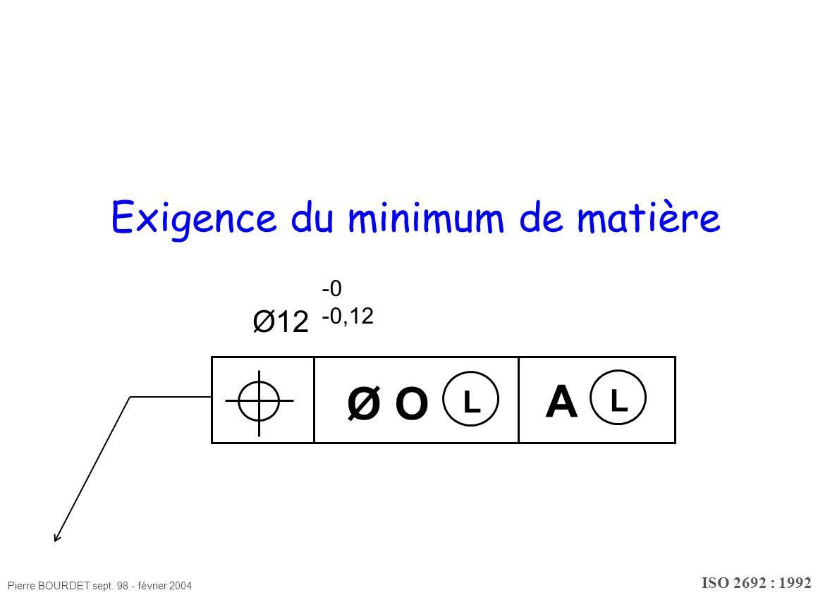 Pierre BOURDET sept. 98 - février 2004 Exigence du minimum de matière L Ø O L A ISO 2692 : 1992 Ø12 -0 -0,12