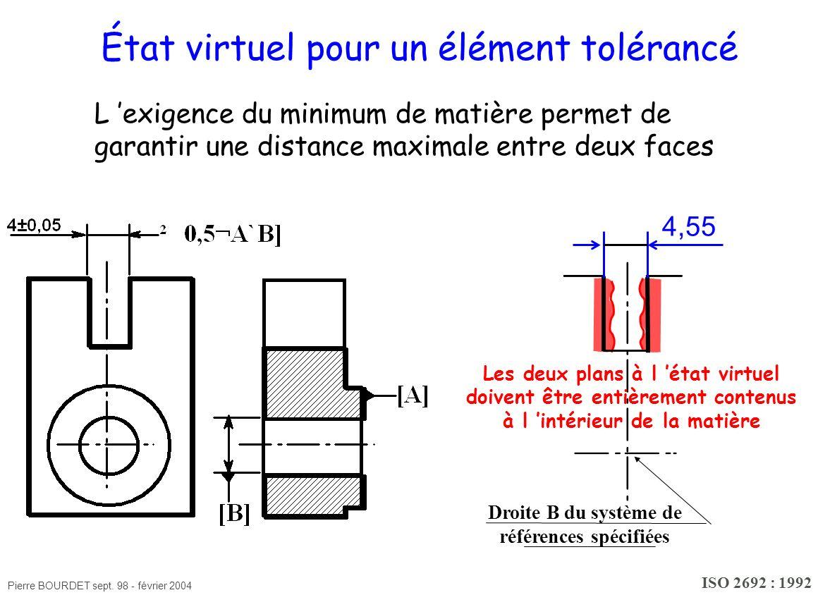 Pierre BOURDET sept. 98 - février 2004 État virtuel pour un élément tolérancé L exigence du minimum de matière permet de garantir une distance maximal