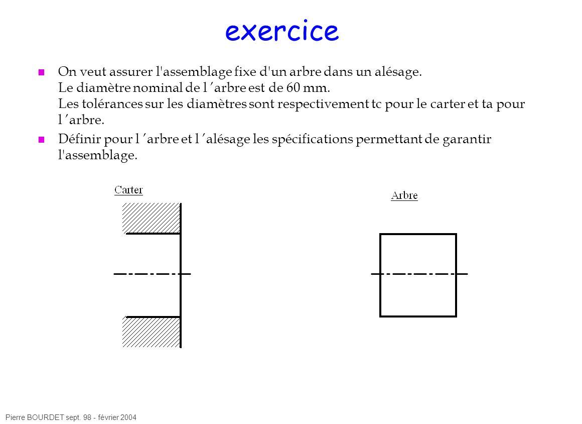 Pierre BOURDET sept. 98 - février 2004 exercice On veut assurer l'assemblage fixe d'un arbre dans un alésage. Le diamètre nominal de l arbre est de 60
