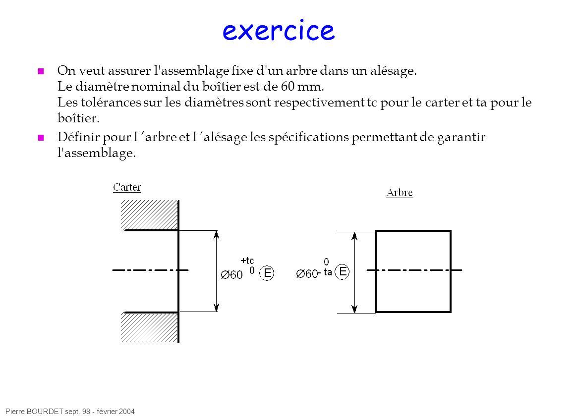 Pierre BOURDET sept. 98 - février 2004 exercice On veut assurer l'assemblage fixe d'un arbre dans un alésage. Le diamètre nominal du boîtier est de 60