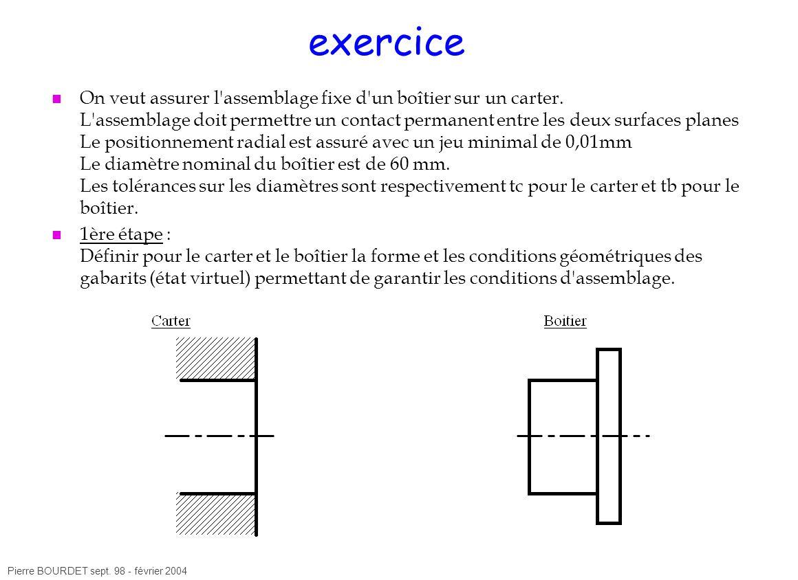 Pierre BOURDET sept. 98 - février 2004 exercice On veut assurer l'assemblage fixe d'un boîtier sur un carter. L'assemblage doit permettre un contact p