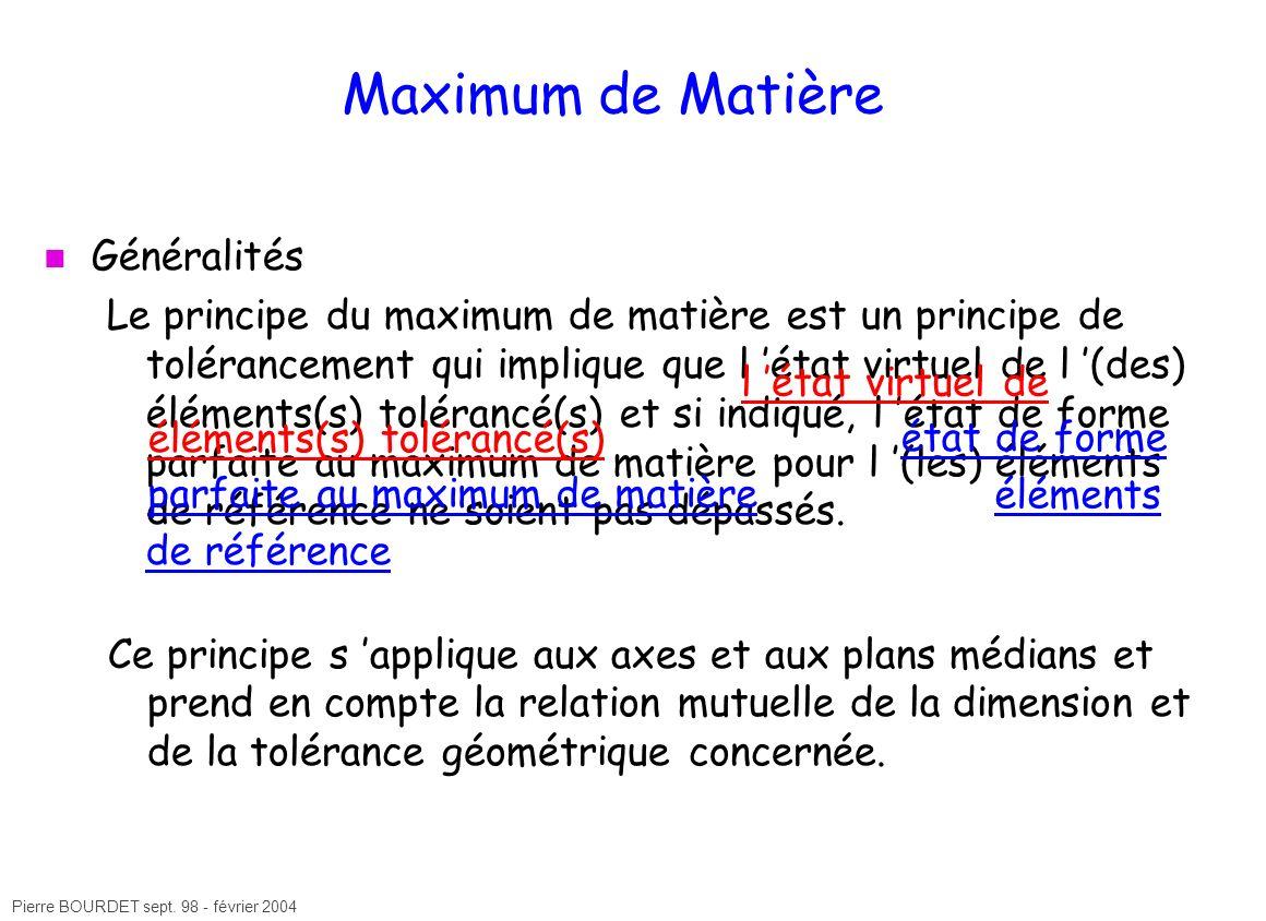 Pierre BOURDET sept. 98 - février 2004 Ce principe s applique aux axes et aux plans médians et prend en compte la relation mutuelle de la dimension et