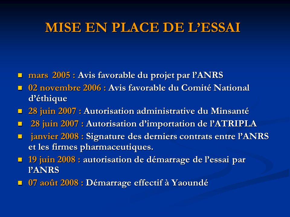 MISE EN PLACE DE LESSAI MISE EN PLACE DE LESSAI mars 2005 : Avis favorable du projet par lANRS mars 2005 : Avis favorable du projet par lANRS 02 novem