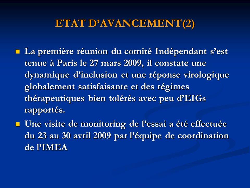 ETAT DAVANCEMENT(2) La première réunion du comité Indépendant sest tenue à Paris le 27 mars 2009, il constate une dynamique dinclusion et une réponse virologique globalement satisfaisante et des régimes thérapeutiques bien tolérés avec peu dEIGs rapportés.