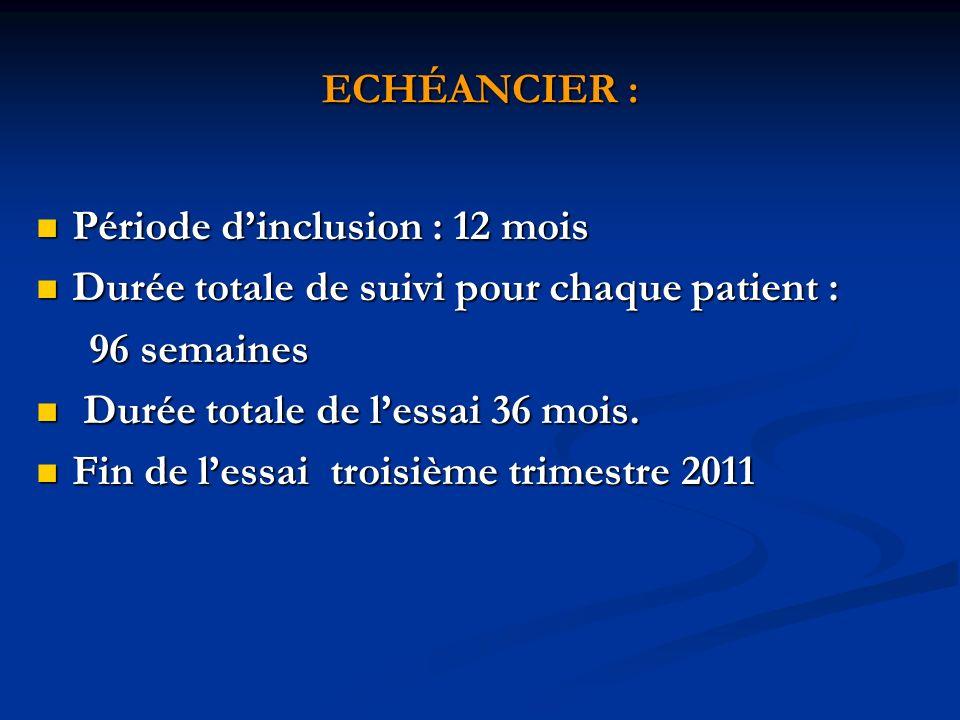 ECHÉANCIER : Période dinclusion : 12 mois Période dinclusion : 12 mois Durée totale de suivi pour chaque patient : Durée totale de suivi pour chaque patient : 96 semaines 96 semaines Durée totale de lessai 36 mois.